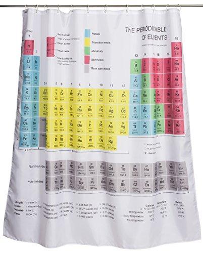 """Duschvorhang Chemie Motiv - Bunt """"Periodensystem der Elemente"""" 180 x 180 cm - Dusch-Vorhang als Geschenkidee - Grinscard"""